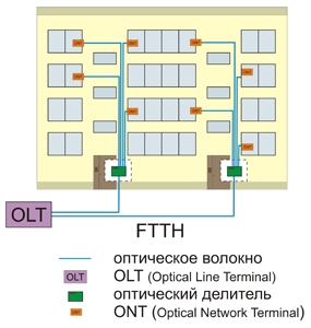 FTTH.jpg